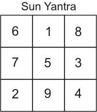 chto-takoe-yantra-1