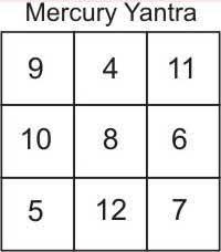 chto-takoe-yantra-4