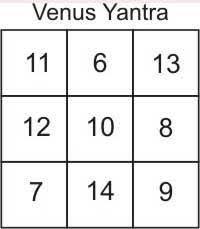 chto-takoe-yantra-5