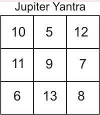 chto-takoe-yantra-6